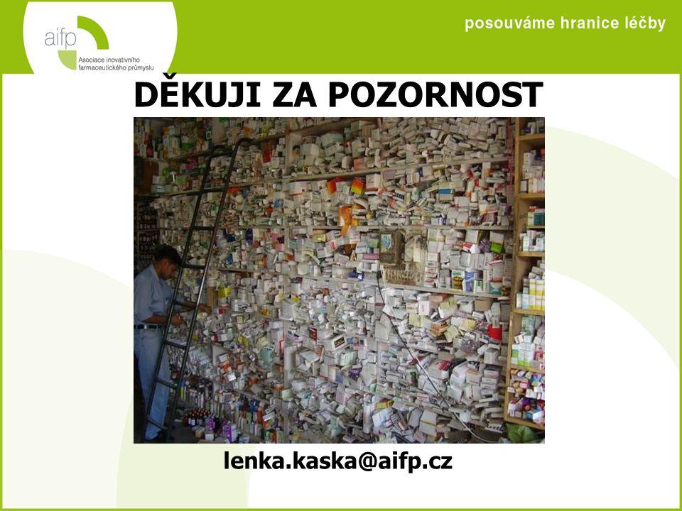DĚKUJI ZA POZORNOST Lenka Kaška lenka.kaska@aifp.cz