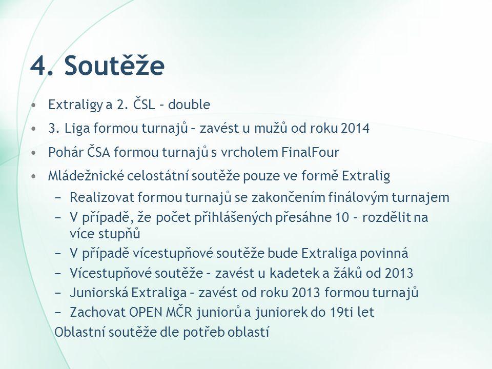 4. Soutěže Extraligy a 2. ČSL – double