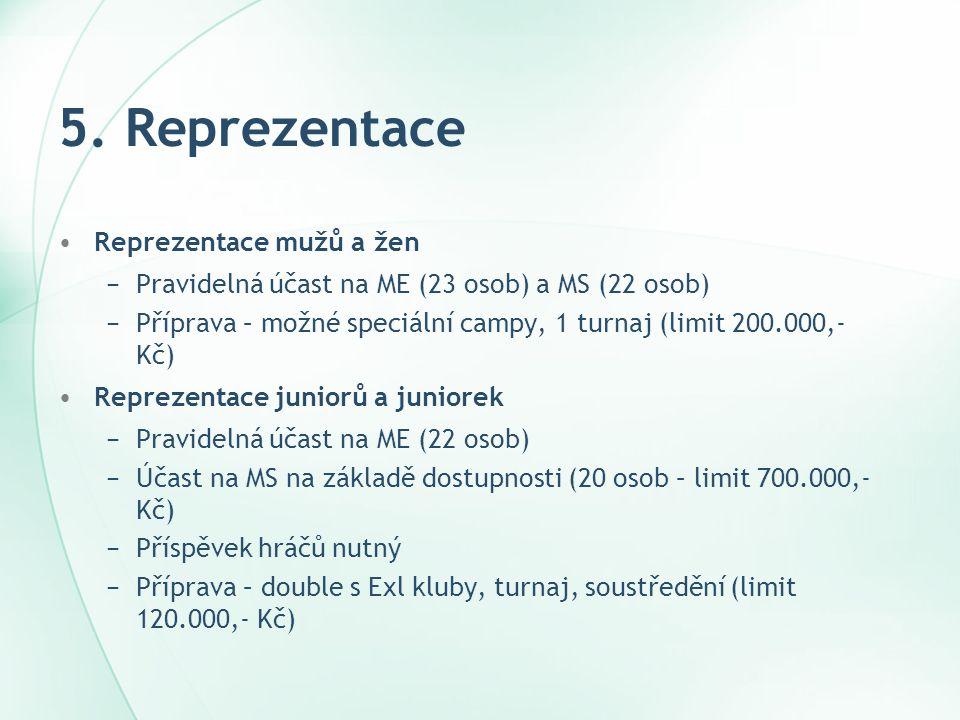 5. Reprezentace Reprezentace mužů a žen