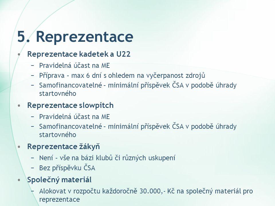 5. Reprezentace Reprezentace kadetek a U22 Reprezentace slowpitch