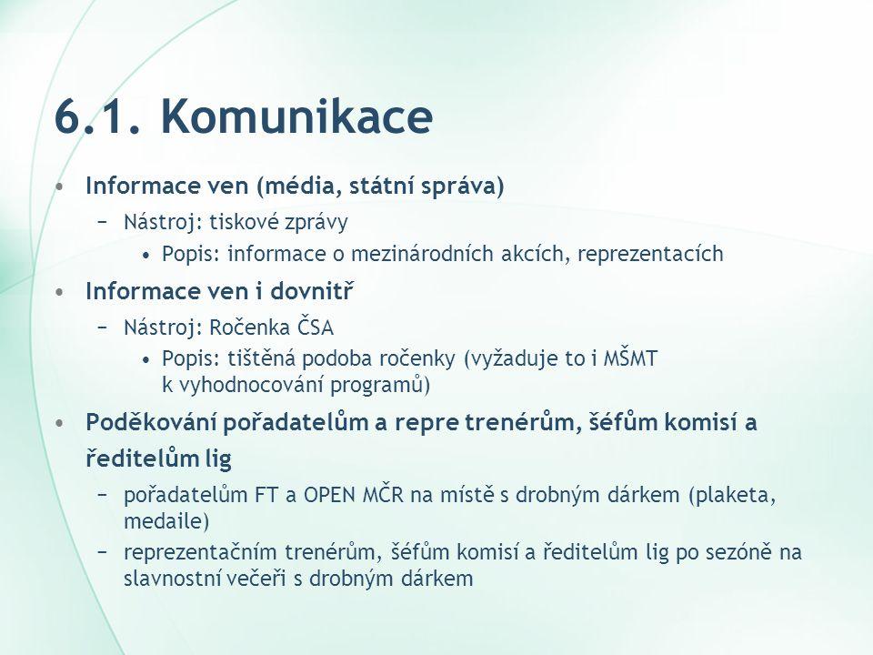6.1. Komunikace Informace ven (média, státní správa)