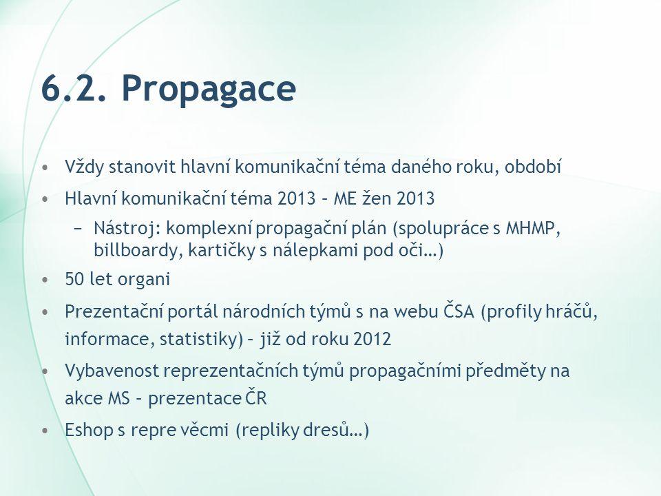 6.2. Propagace Vždy stanovit hlavní komunikační téma daného roku, období. Hlavní komunikační téma 2013 – ME žen 2013.