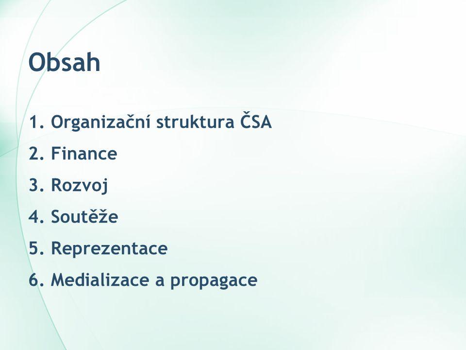Obsah 1. Organizační struktura ČSA 2. Finance 3. Rozvoj 4. Soutěže