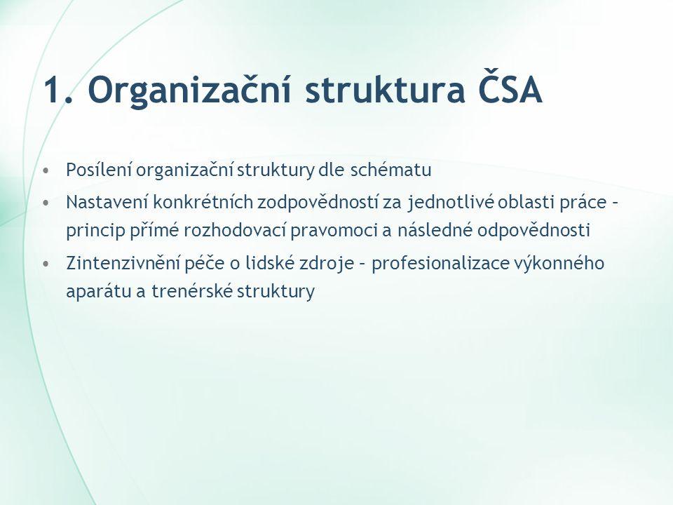 1. Organizační struktura ČSA