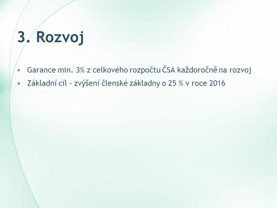 3. Rozvoj Garance min. 3% z celkového rozpočtu ČSA každoročně na rozvoj.