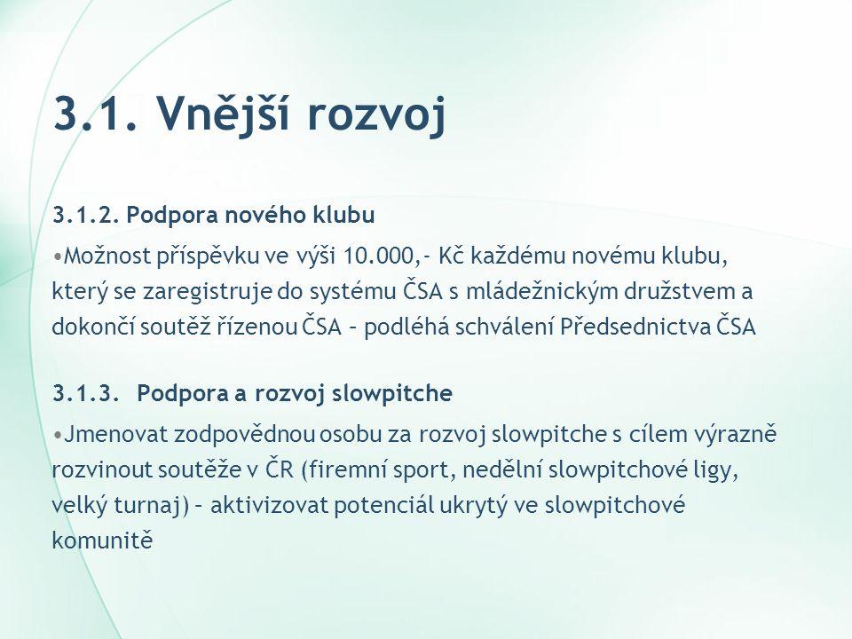 3.1. Vnější rozvoj 3.1.2. Podpora nového klubu