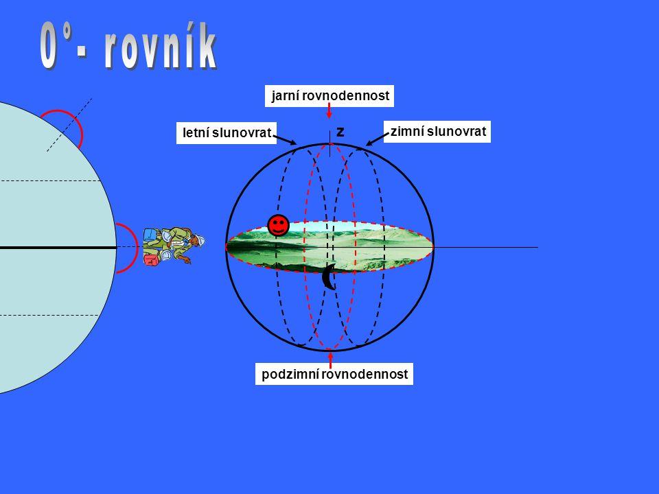0°- rovník z jarní rovnodennost letní slunovrat zimní slunovrat
