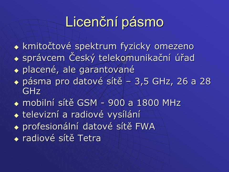 Licenční pásmo kmitočtové spektrum fyzicky omezeno