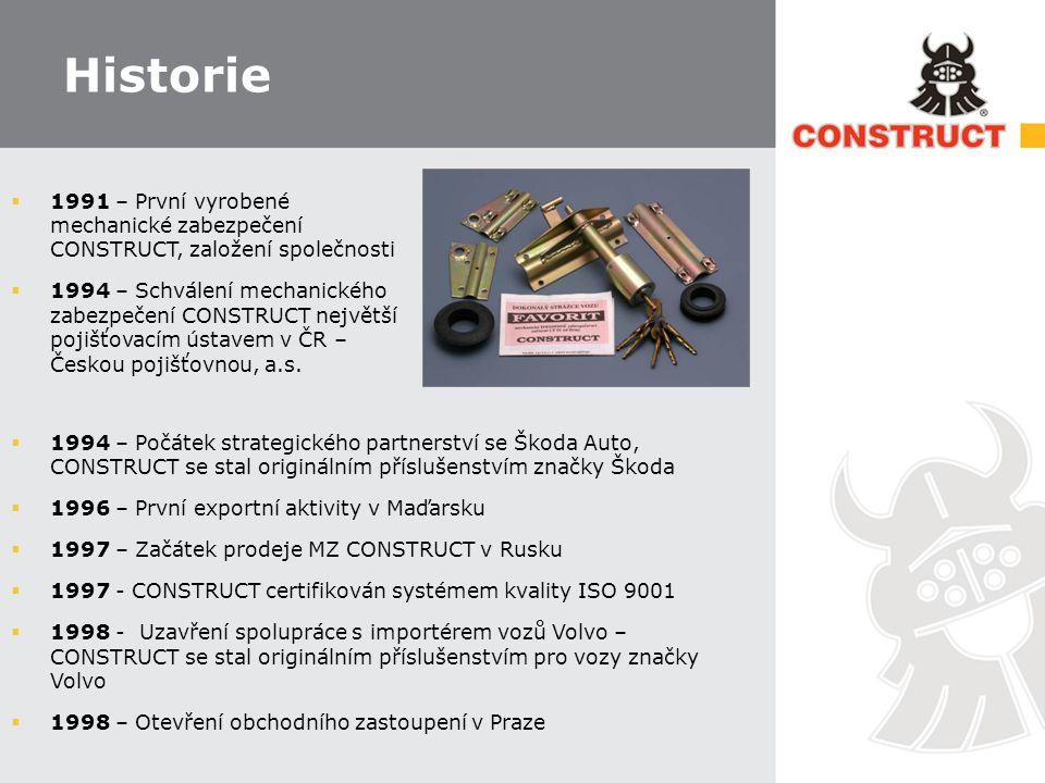 Historie 1991 – První vyrobené mechanické zabezpečení CONSTRUCT, založení společnosti.