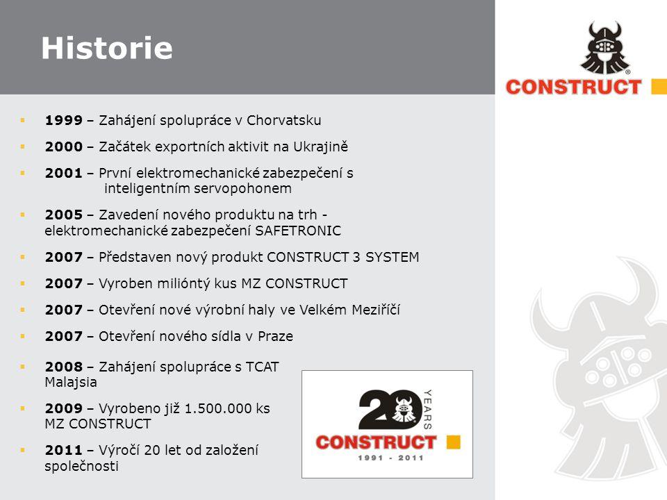 Historie 1999 – Zahájení spolupráce v Chorvatsku