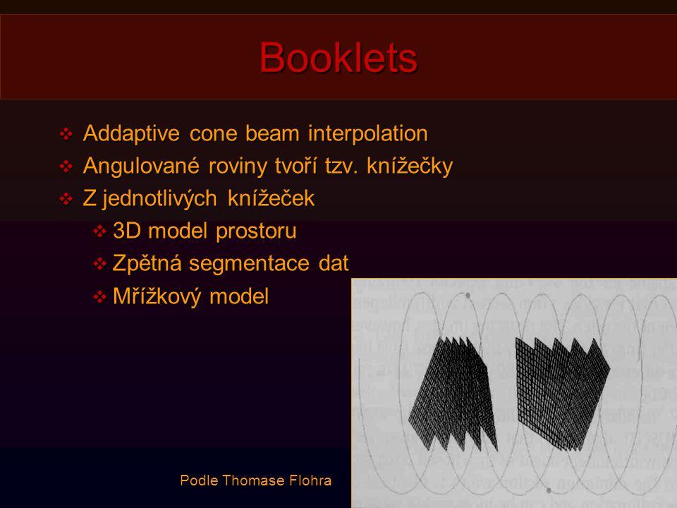 Booklets Addaptive cone beam interpolation