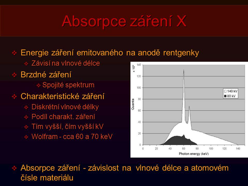 Absorpce záření X Energie záření emitovaného na anodě rentgenky