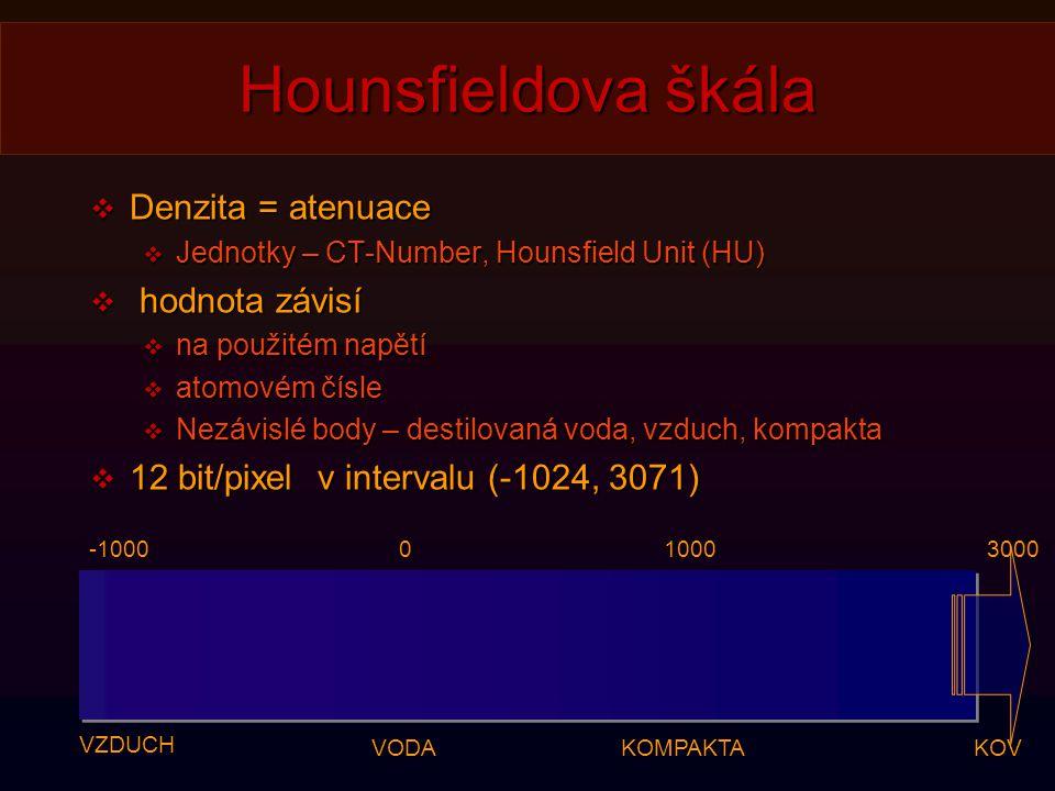 Hounsfieldova škála Denzita = atenuace hodnota závisí