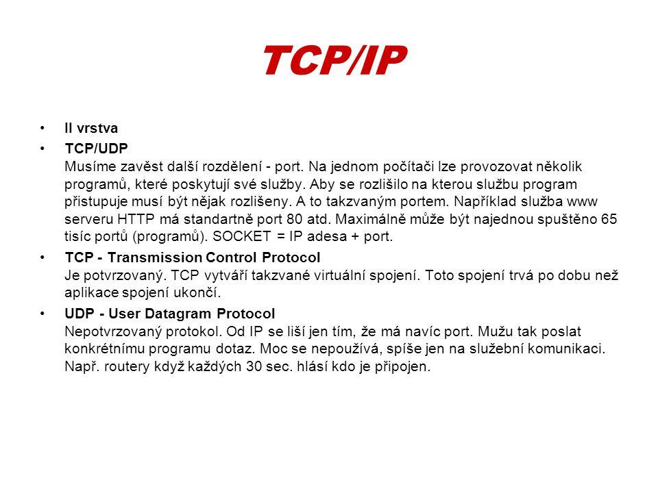 TCP/IP II vrstva.