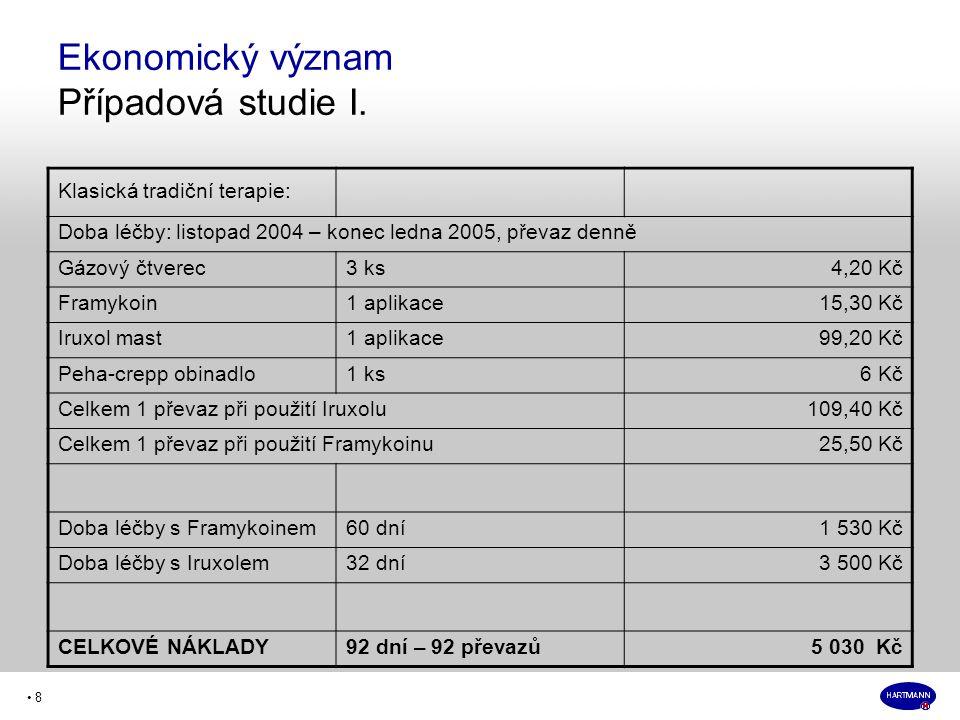 Ekonomický význam Případová studie I.