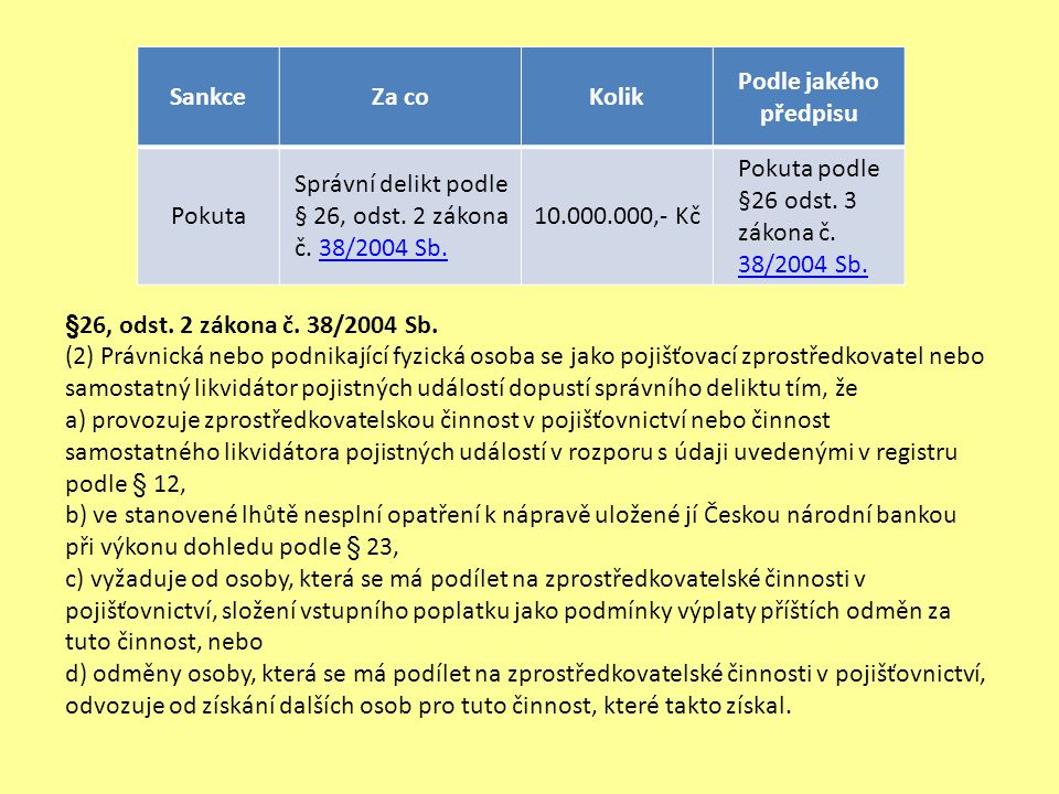Sankce Za co. Kolik. Podle jakého předpisu. Pokuta. Správní delikt podle § 26, odst. 2 zákona č. 38/2004 Sb.