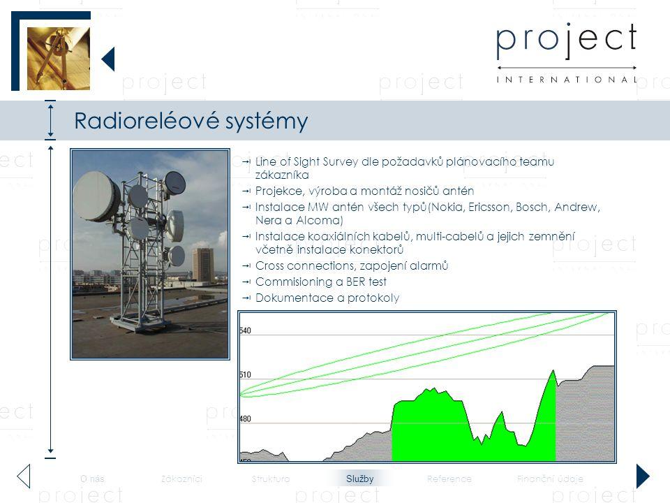 Radioreléové systémy - telekomunikace