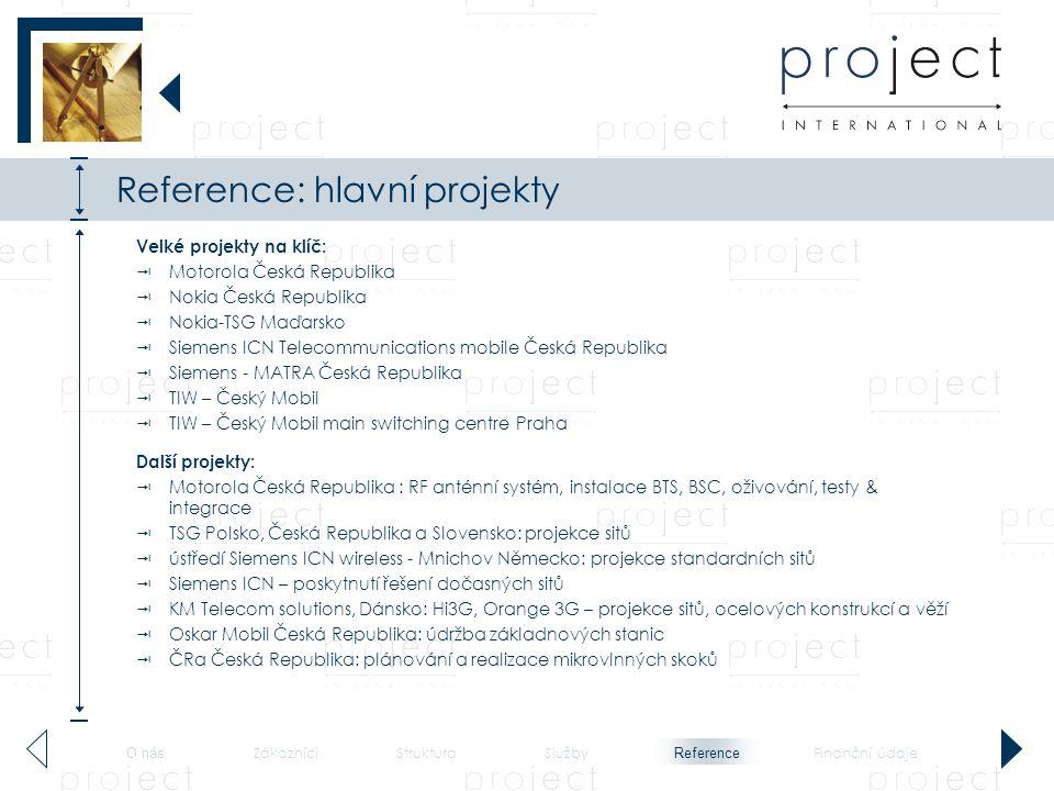 Reference: hlavní projekty