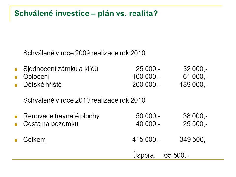 Schválené investice – plán vs. realita