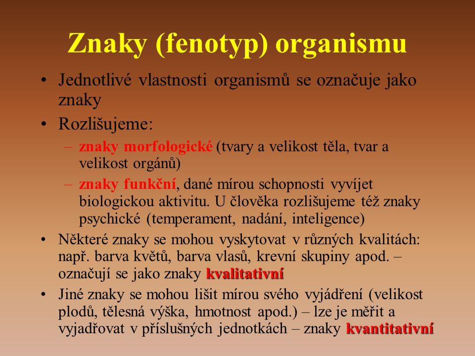 Znaky (fenotyp) organismu