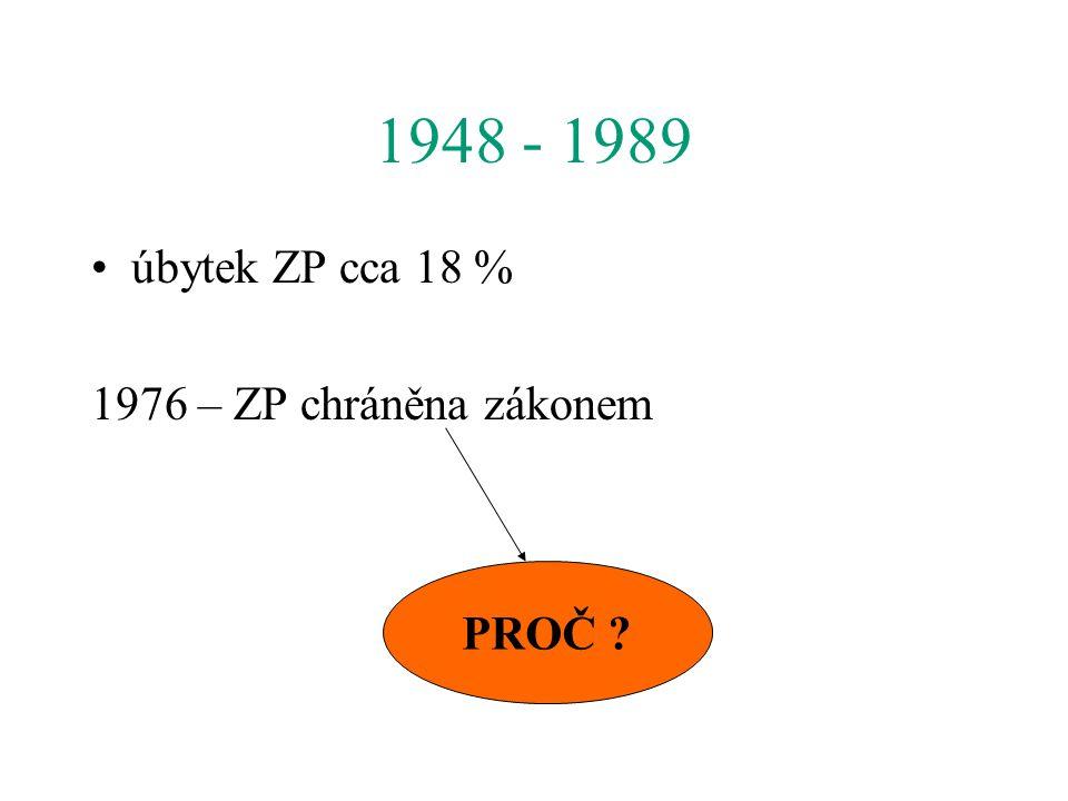 1948 - 1989 úbytek ZP cca 18 % 1976 – ZP chráněna zákonem PROČ