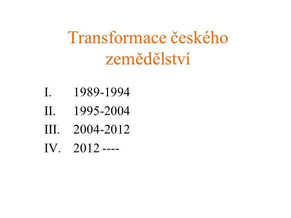 Transformace českého zemědělství