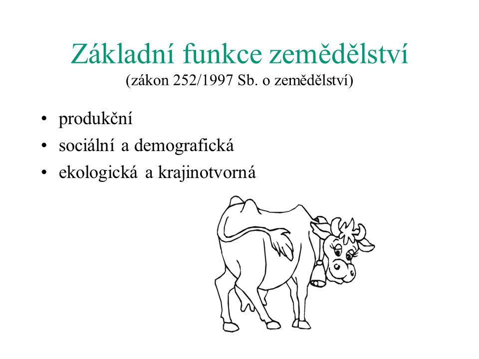 Základní funkce zemědělství (zákon 252/1997 Sb. o zemědělství)