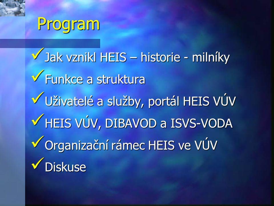 Program Jak vznikl HEIS – historie - milníky Funkce a struktura