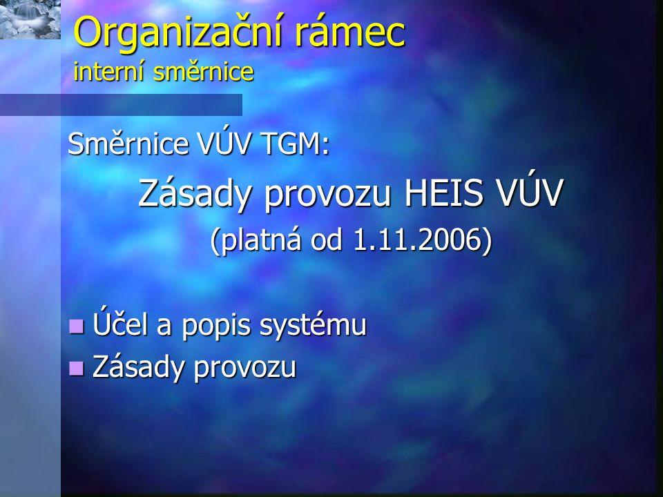 Organizační rámec interní směrnice
