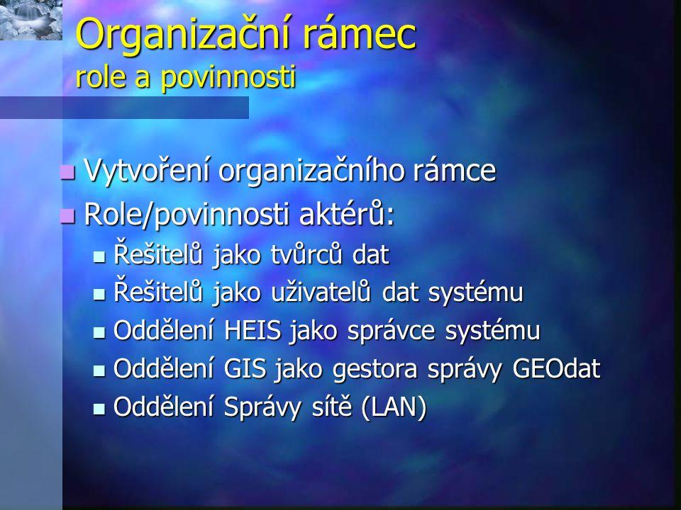 Organizační rámec role a povinnosti