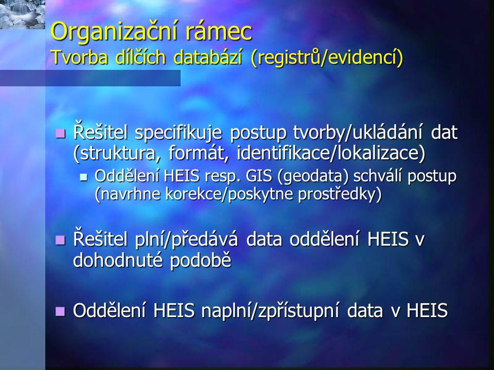 Organizační rámec Tvorba dílčích databází (registrů/evidencí)
