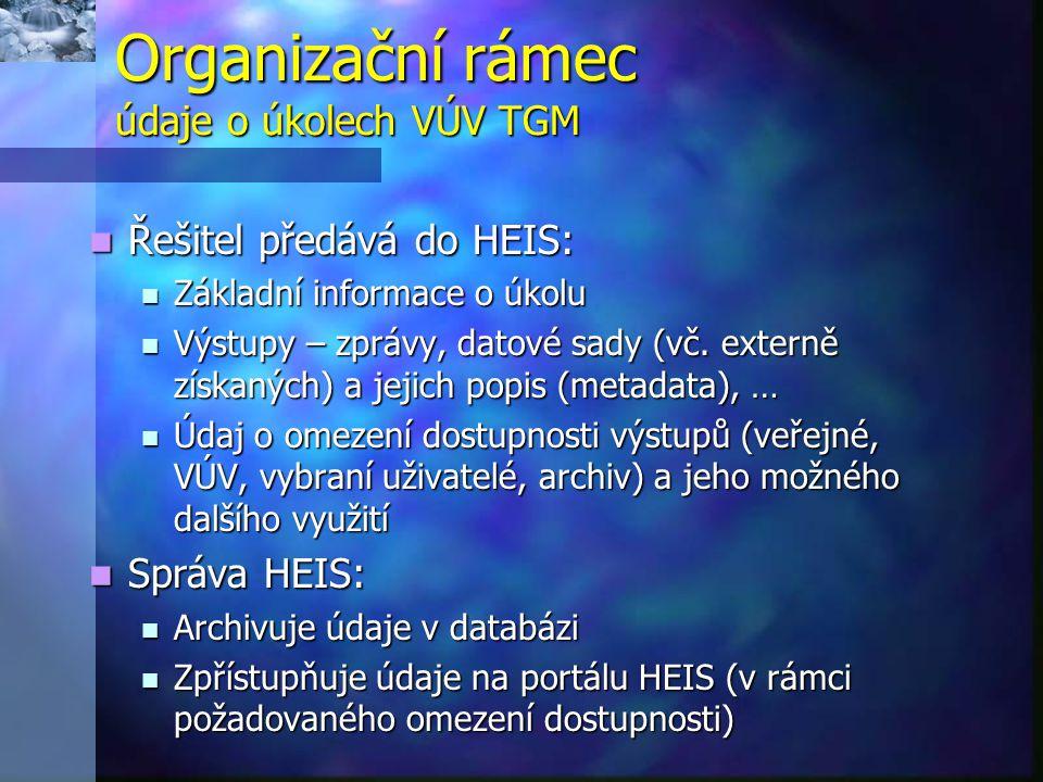 Organizační rámec údaje o úkolech VÚV TGM