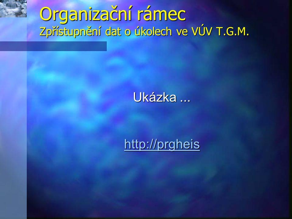 Organizační rámec Zpřístupnění dat o úkolech ve VÚV T.G.M.