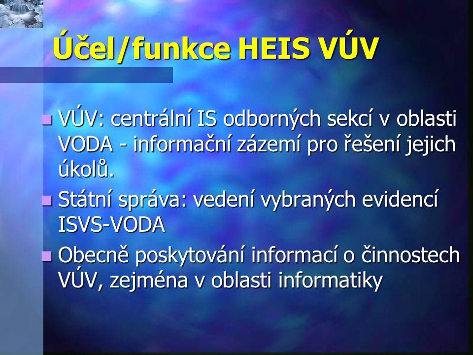 Účel/funkce HEIS VÚV VÚV: centrální IS odborných sekcí v oblasti VODA - informační zázemí pro řešení jejich úkolů.