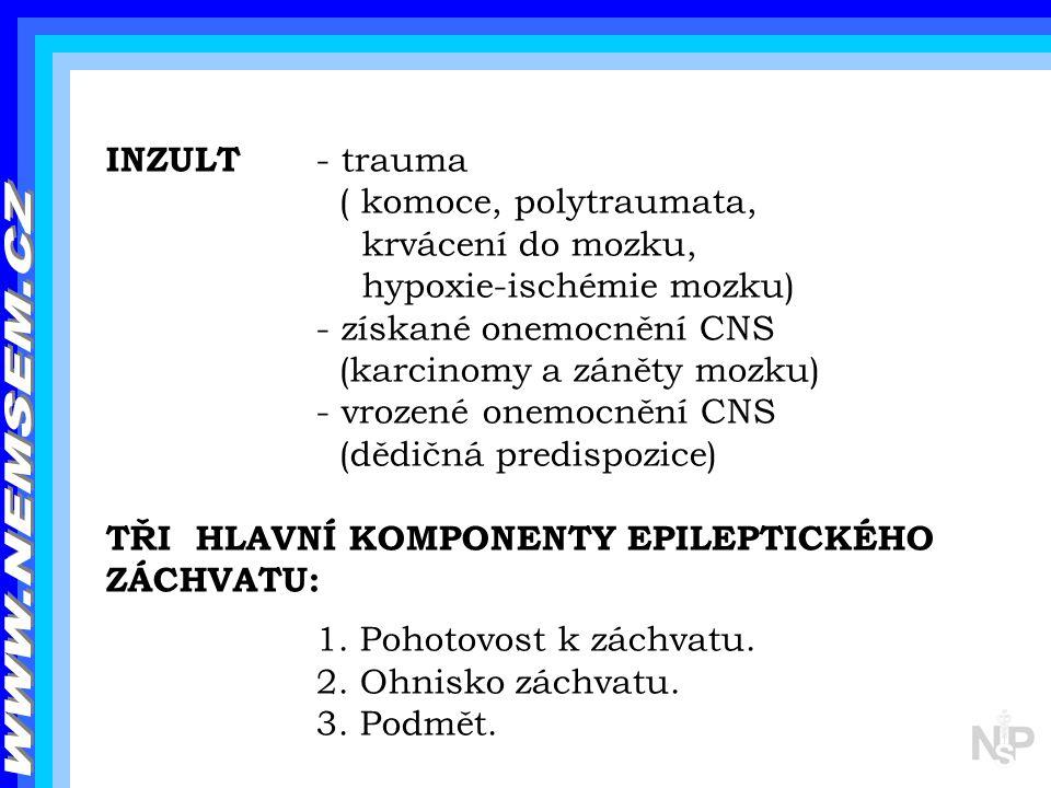 WWW.NEMSEM.CZ INZULT - trauma ( komoce, polytraumata,
