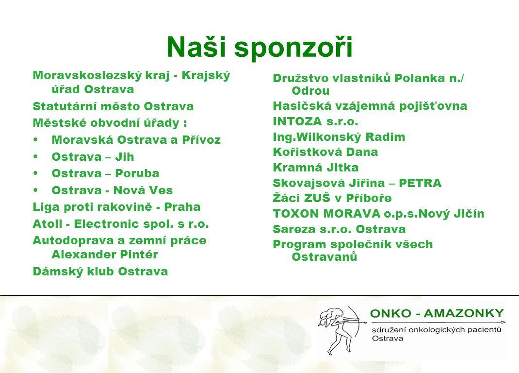 Naši sponzoři Moravskoslezský kraj - Krajský úřad Ostrava