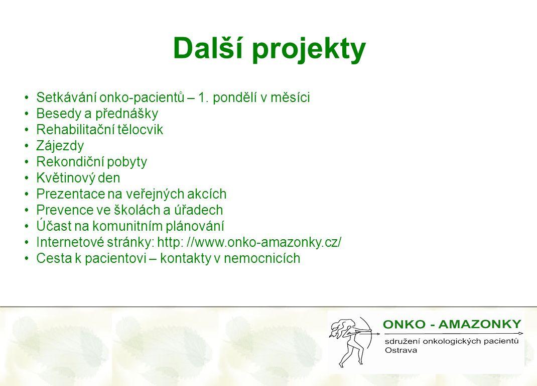 Další projekty Setkávání onko-pacientů – 1. pondělí v měsíci