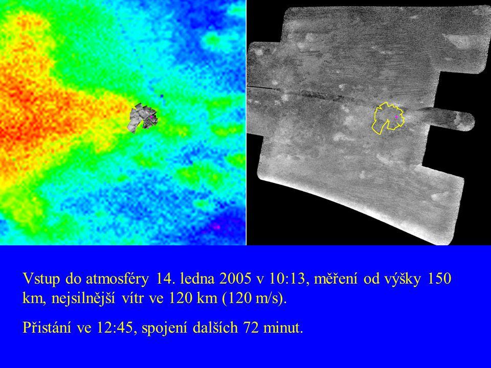 Vstup do atmosféry 14. ledna 2005 v 10:13, měření od výšky 150 km, nejsilnější vítr ve 120 km (120 m/s).