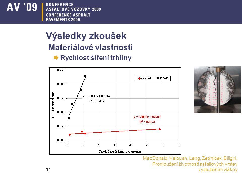Výsledky zkoušek Materiálové vlastnosti Rychlost šíření trhliny