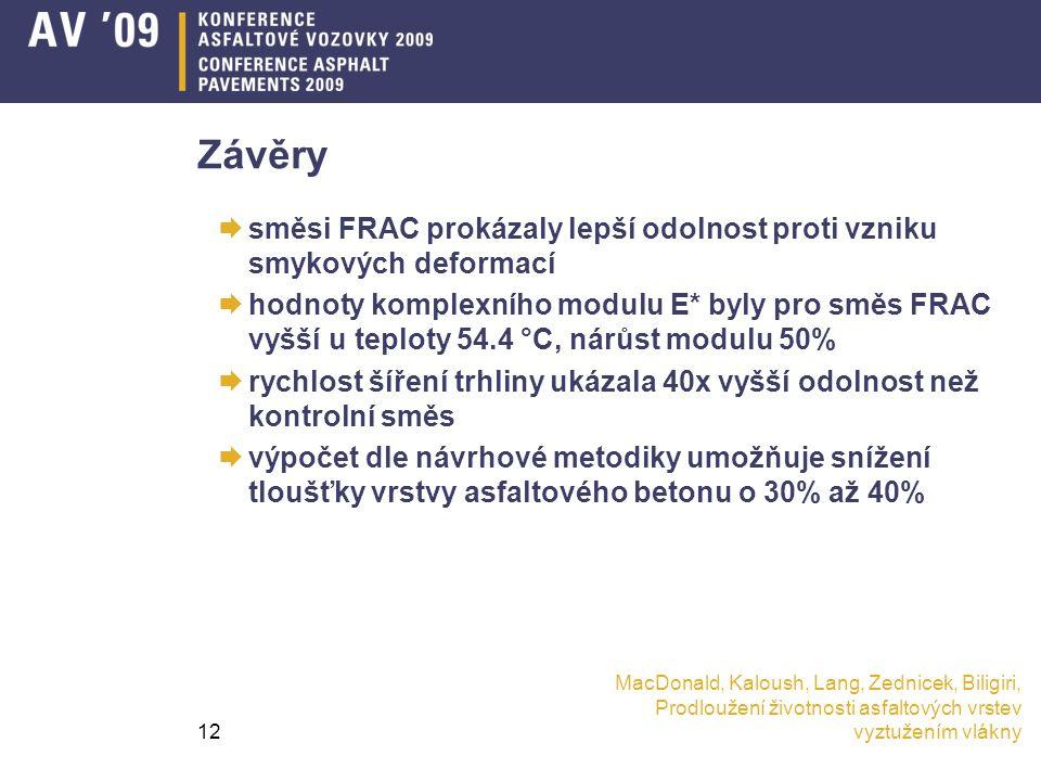 Závěry směsi FRAC prokázaly lepší odolnost proti vzniku smykových deformací.
