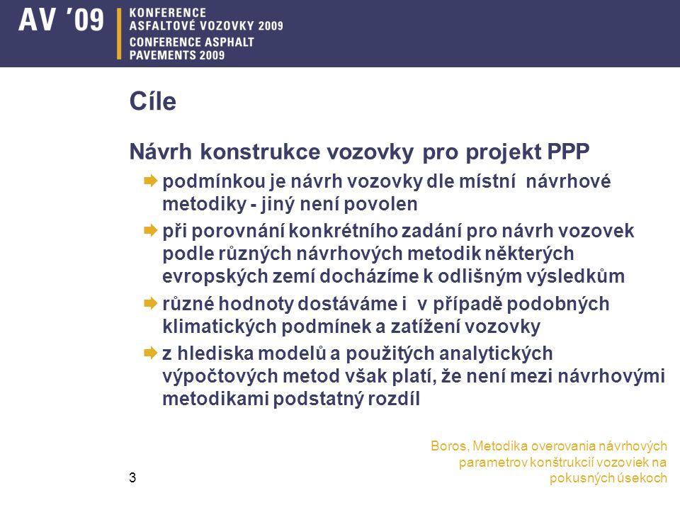 Cíle Návrh konstrukce vozovky pro projekt PPP