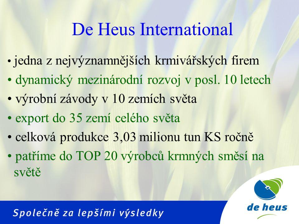 De Heus International dynamický mezinárodní rozvoj v posl. 10 letech