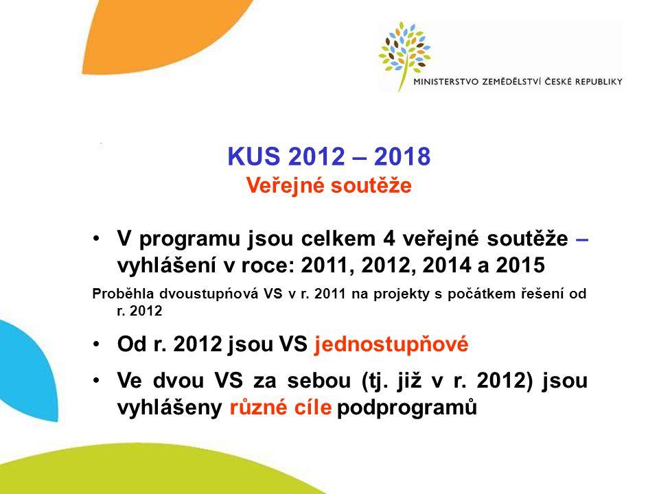 KUS 2012-2020 - I. KUS 2012 – 2018 Veřejné soutěže