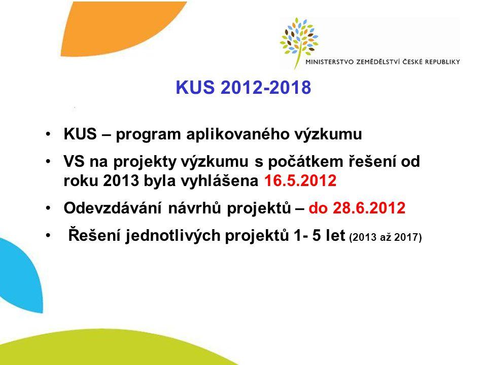 Program KUS 2012-2018 KUS 2012-2018 KUS – program aplikovaného výzkumu