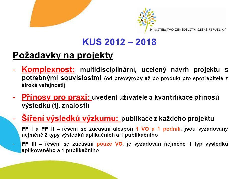 KUS – Komplexnost KUS 2012 – 2018 Požadavky na projekty