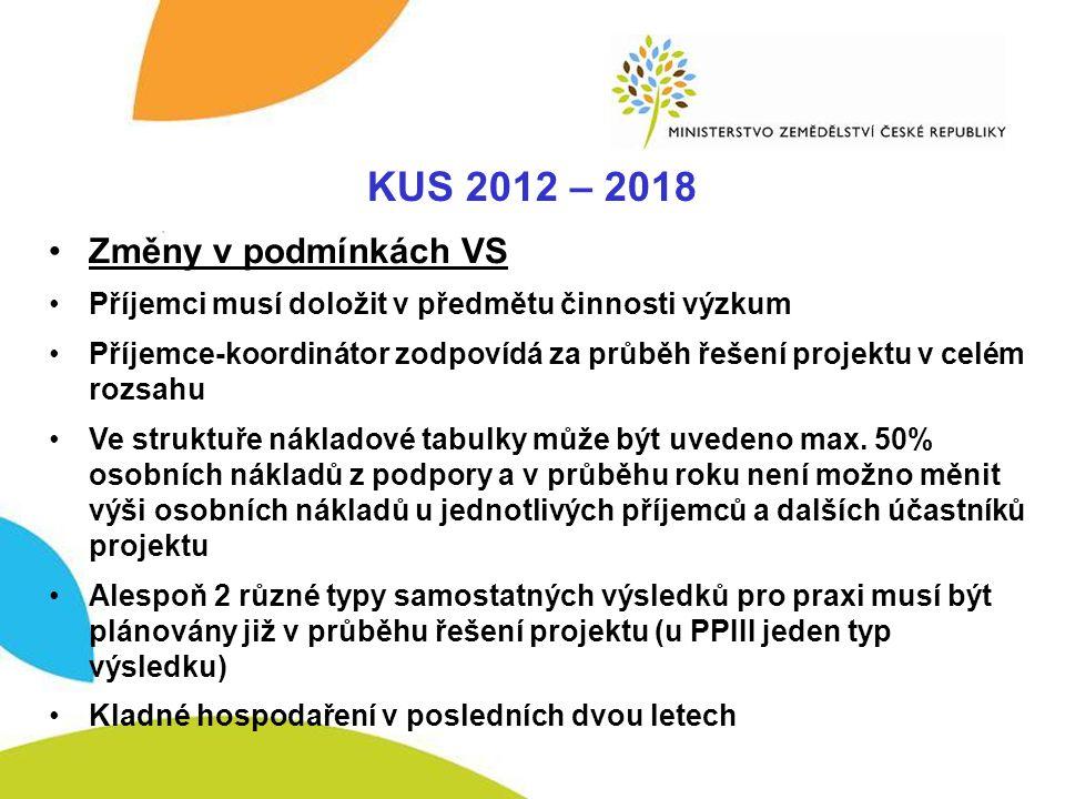 KUS – Komplexnost KUS 2012 – 2018 Změny v podmínkách VS