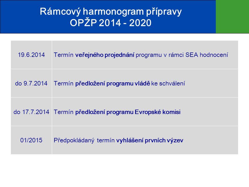 Rámcový harmonogram přípravy OPŽP 2014 - 2020