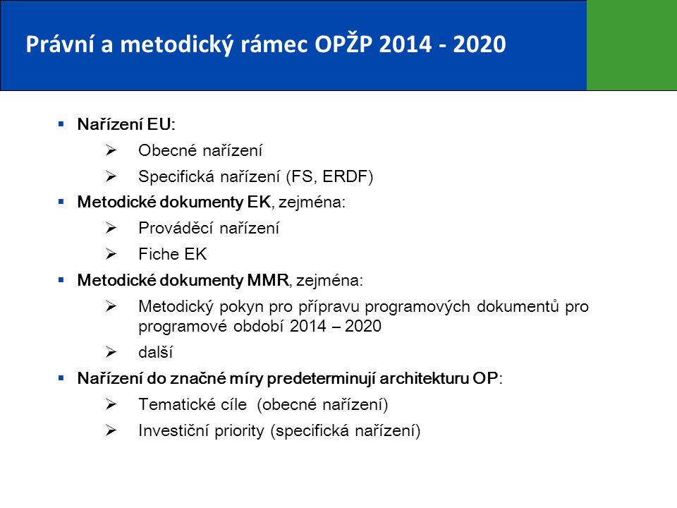 Právní a metodický rámec OPŽP 2014 - 2020
