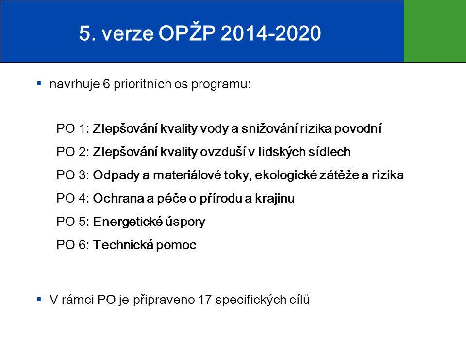 5. verze OPŽP 2014-2020 navrhuje 6 prioritních os programu: