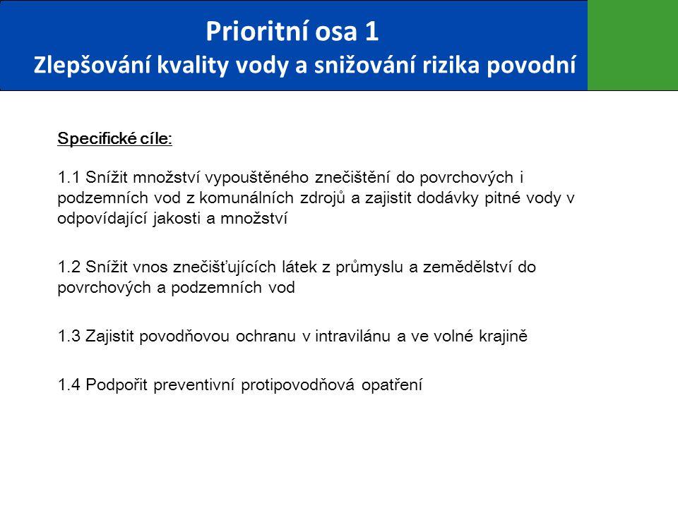 Prioritní osa 1 Zlepšování kvality vody a snižování rizika povodní